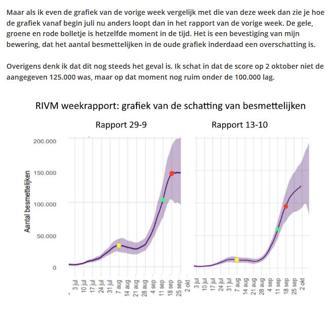 De kwaadaardige trucjes van het RIVM